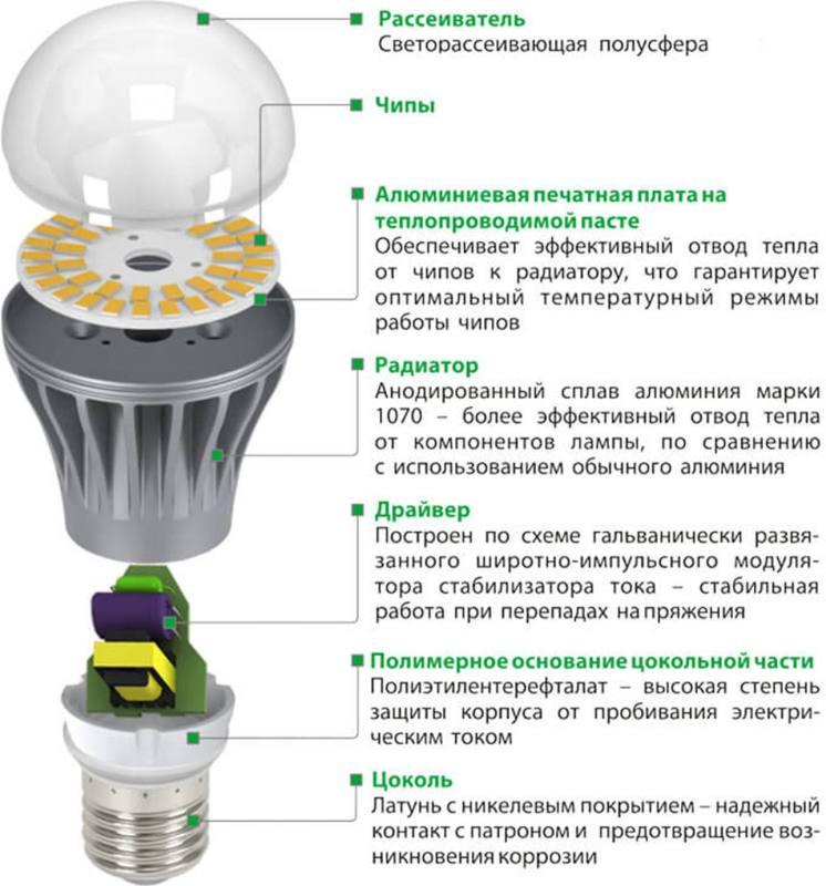 лампа в разборе