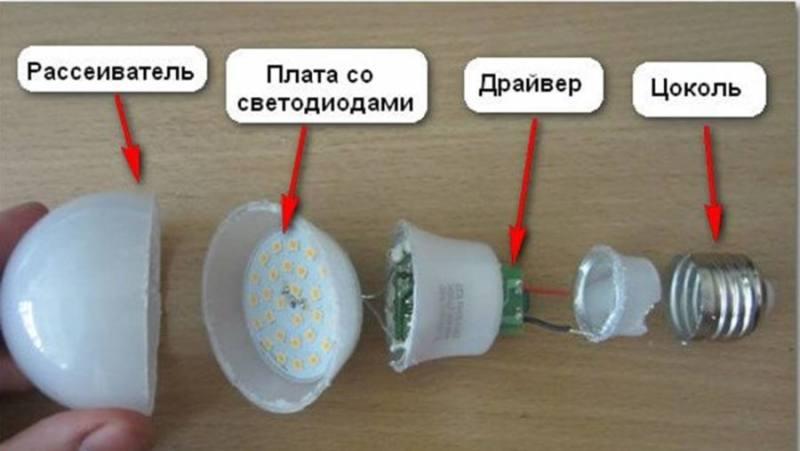 Разобранная конструкция светодиодной лампы.