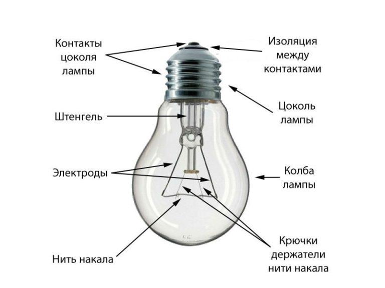 Описание и принцип работы лампочки