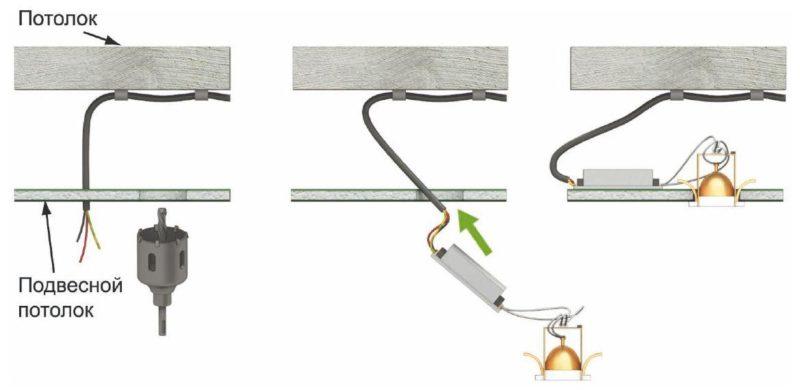 Крепление проводки к потолку и вывод кабелей.