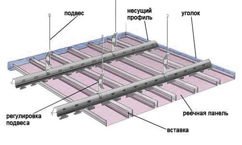 Реечный подвесной потолок.