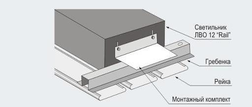 Схема крепления светильника в реечном потолке.