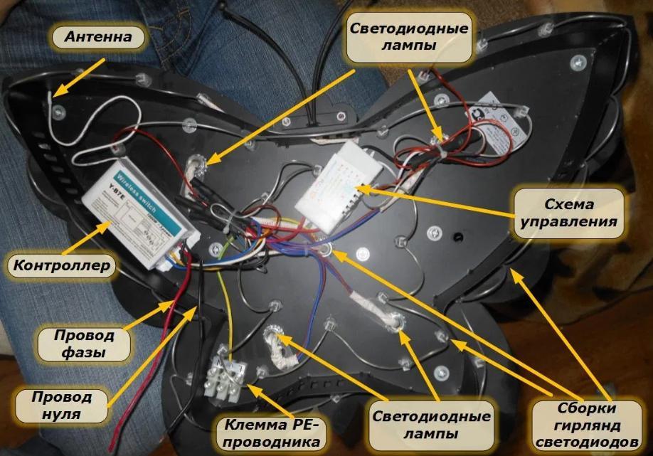 Типичная конструкция светодиодного светильника с пультом управления.