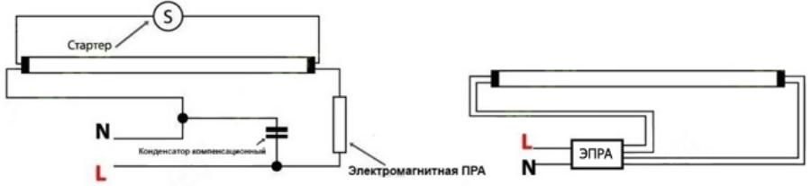 Как подключить светодиодную лампу вместо люминесцентной