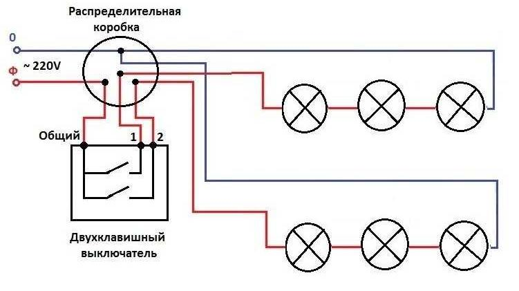 Как установить точечные светильники в потолок из панелей ПВХ