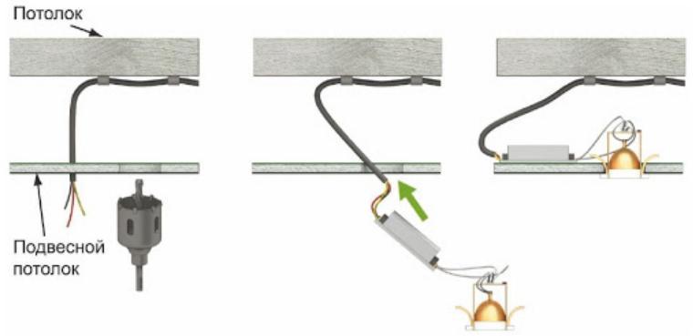 Как правильно подключать точечные светильники