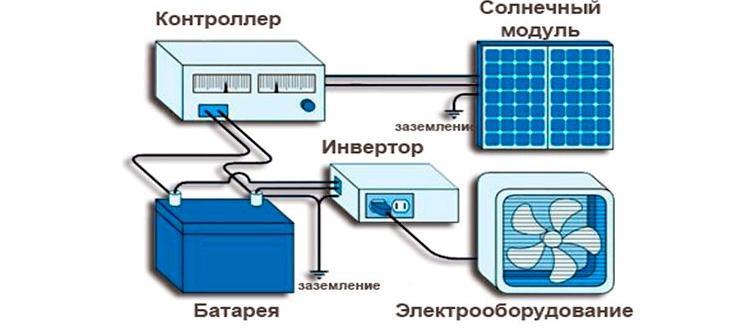 Схема подключения всех элементов системы.