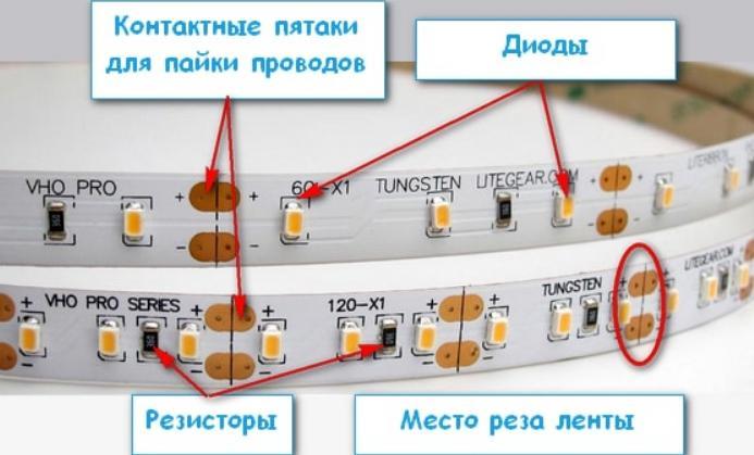 Устройство SMD-ленты.