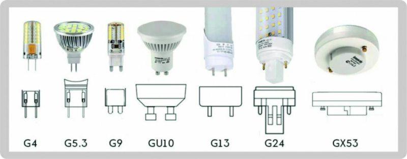 Разновидности штырьковых цоколей типа G.