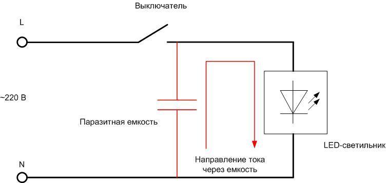 Основные причины тусклого горения светодиодной лампы