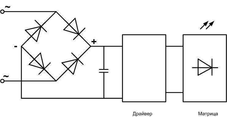 Схема подключения матрицы.