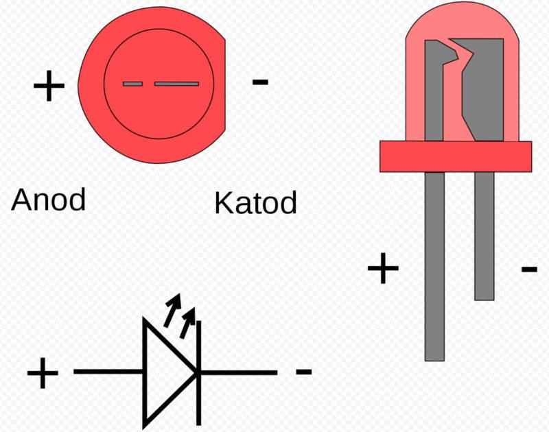 у цилиндрических корпусов катод обозначен срезом