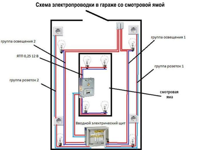 Пример простейшего проекта проводки