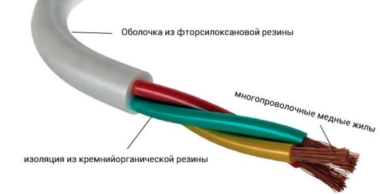 вариантов кабеля