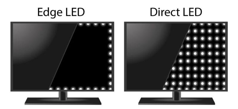 отличия у двух подсветки