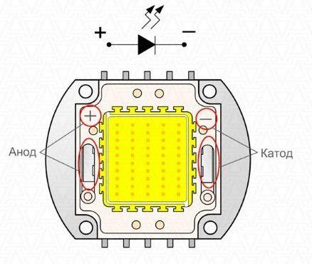 В матрицах мощных COB светодиодов «+» и «-» выдавлены на контактных площадках