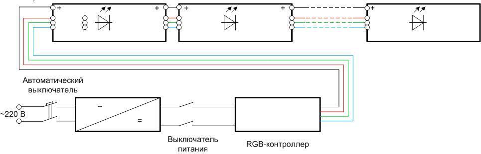 Подключение RGB-освещения.