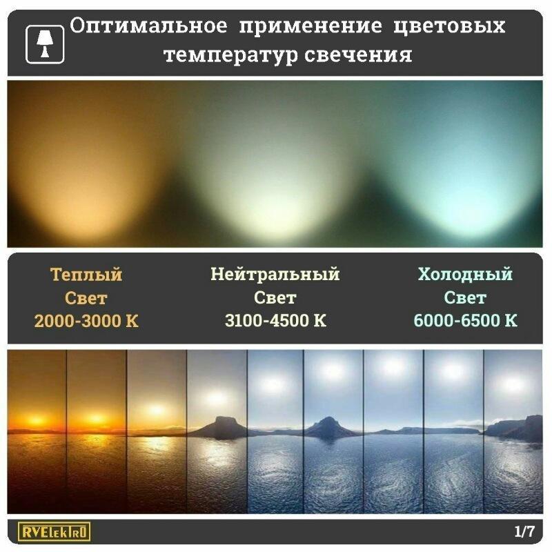 Что такое прожектор
