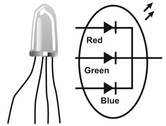 Соединение кристаллов RGB