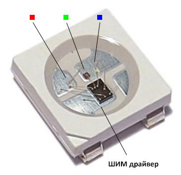 Как подключить адресную светодиодную ленту WS2812B к Ардуино