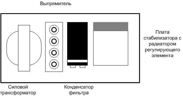 компоновки БП.