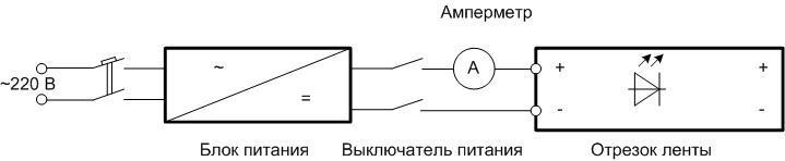 Схема измерения тока.