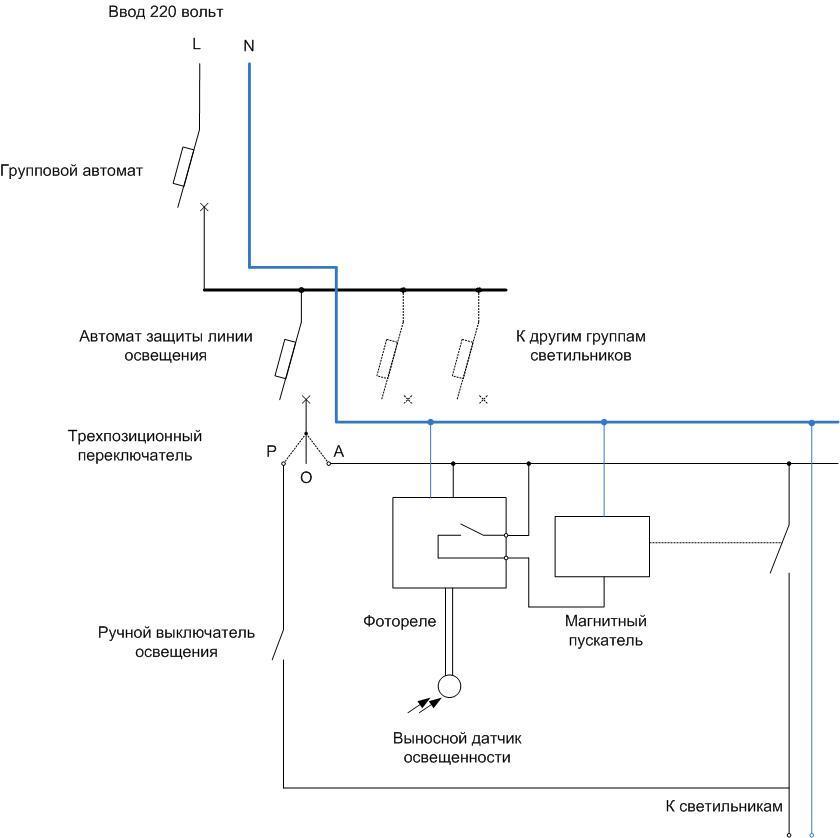 Особенности монтажа и подключения уличных фонарей