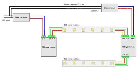 Подключение LED-полотна с использованием усилителей.