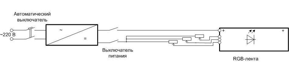 Особенности подключения RGB светодиодной ленты