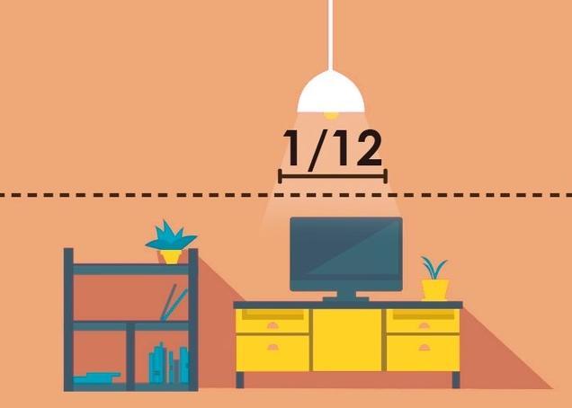 Как рассчитать необходимое количество люменов на квадратный метр помещения