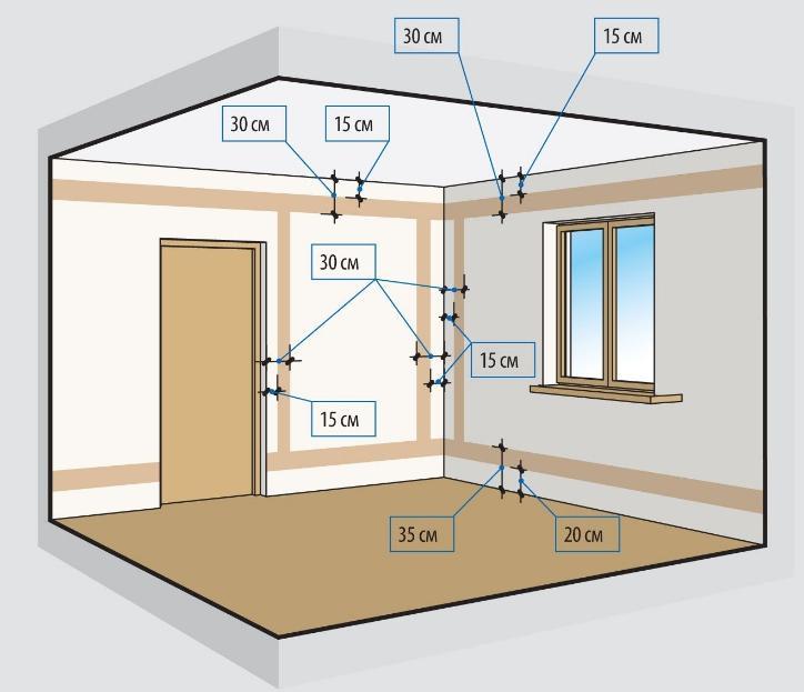 Схема подключения квартирного освещения — назначение и выбор