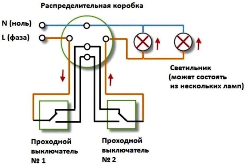 Устройство и принцип работы проходного выключателя