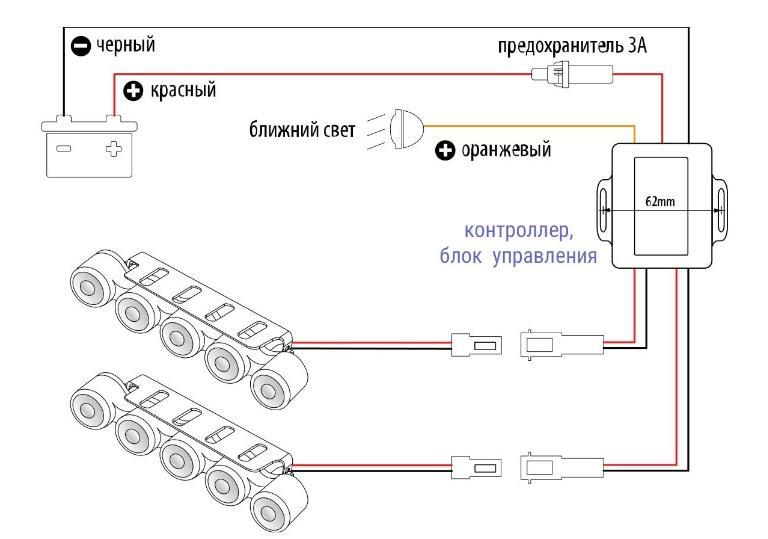 Особенности ДХО по правилам дорожного движения