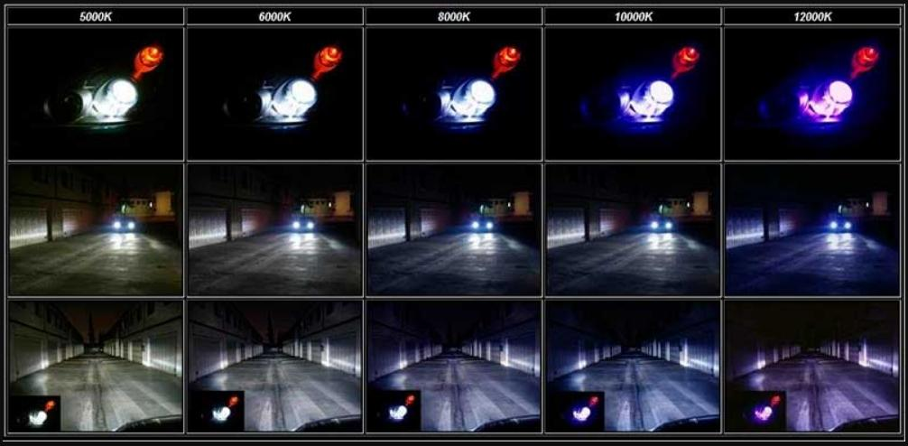 Лучшие лампы H1 для дальнего света