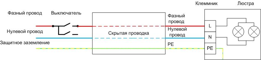 Схемы подключения проводов люстры