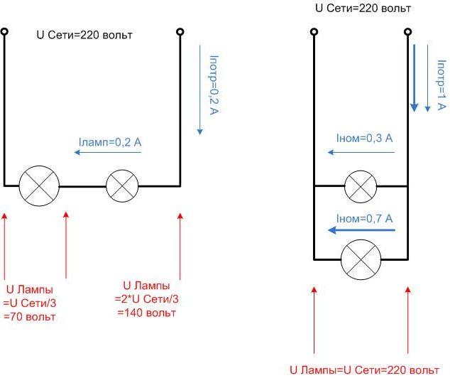 Как последовательно и параллельно соединить лампочки