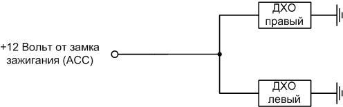 Подробно про подключение и установку ДХО
