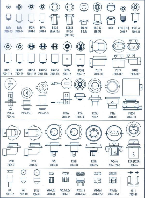 Автомобильные лампы - типы, маркировка, назначение и внешний вид